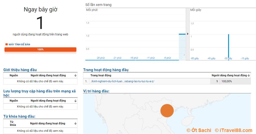 Đo lường dữ liệu ngay sau khi cài đặt Google Analytics